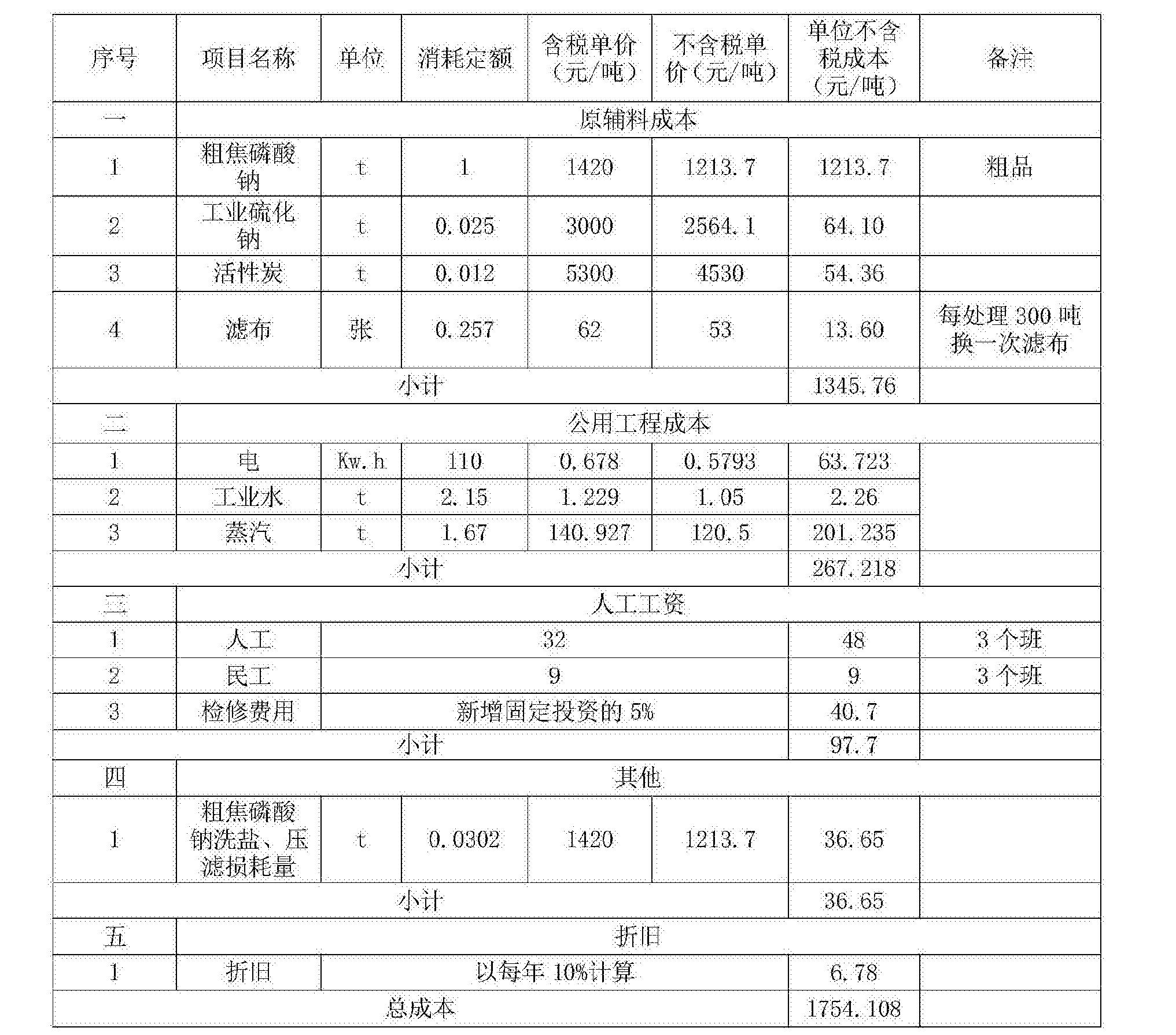 Figure CN106335889AD00061