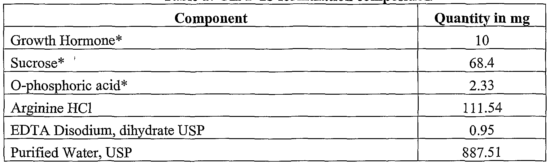 WO2005004895A2 - Compositions and methods for enhanced