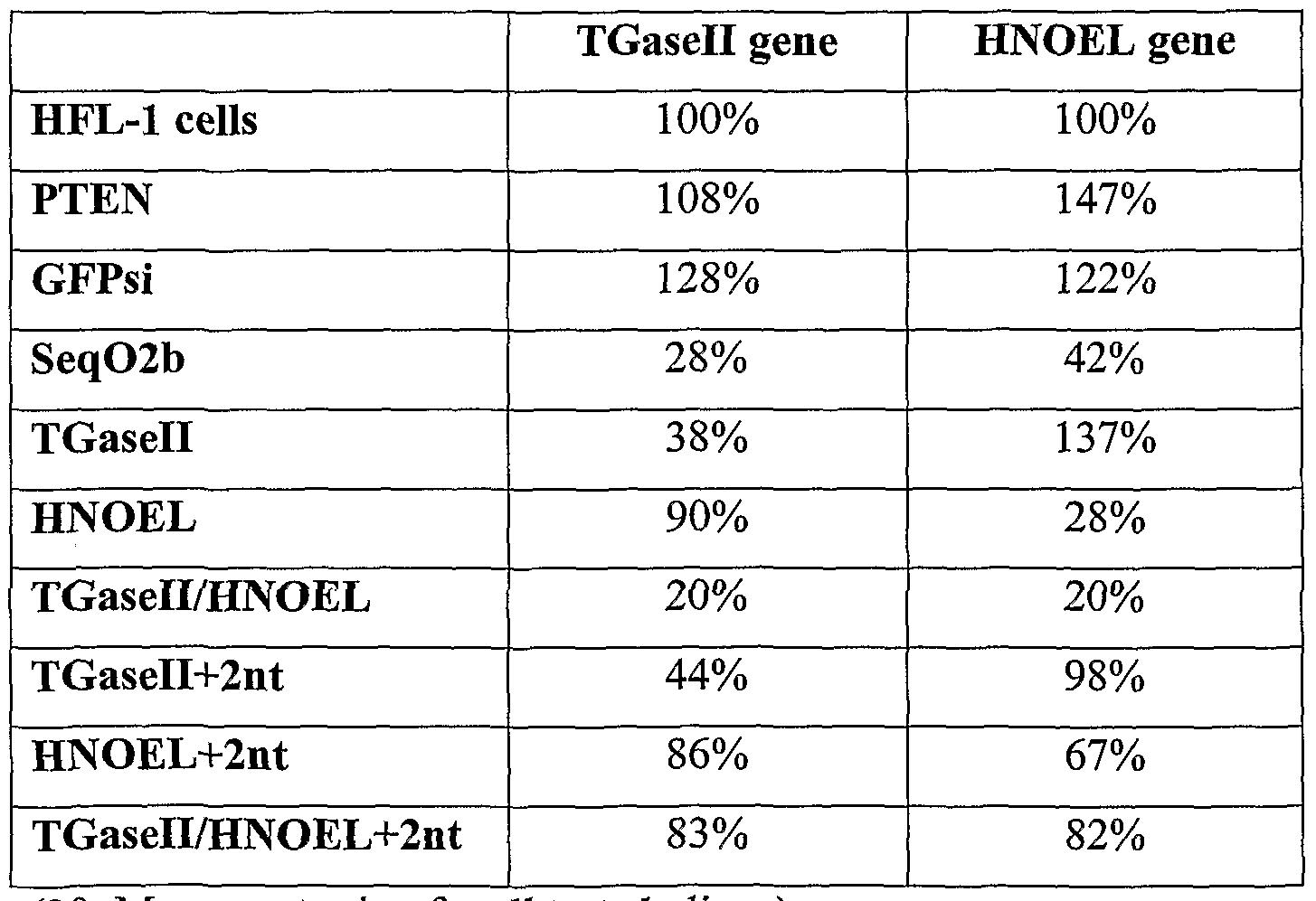 Figure imgf000045_0002
