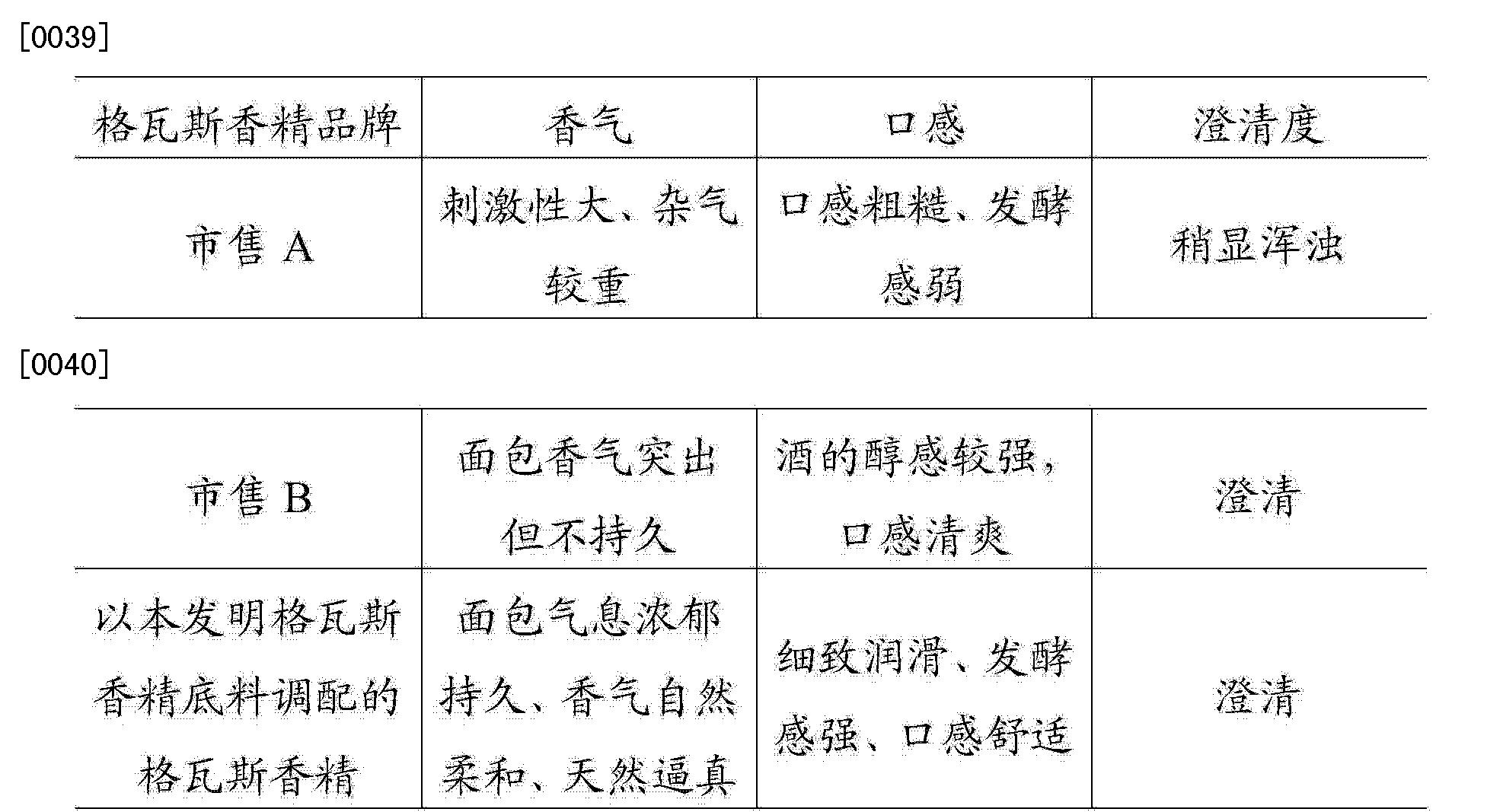 Figure CN104099227AD00061