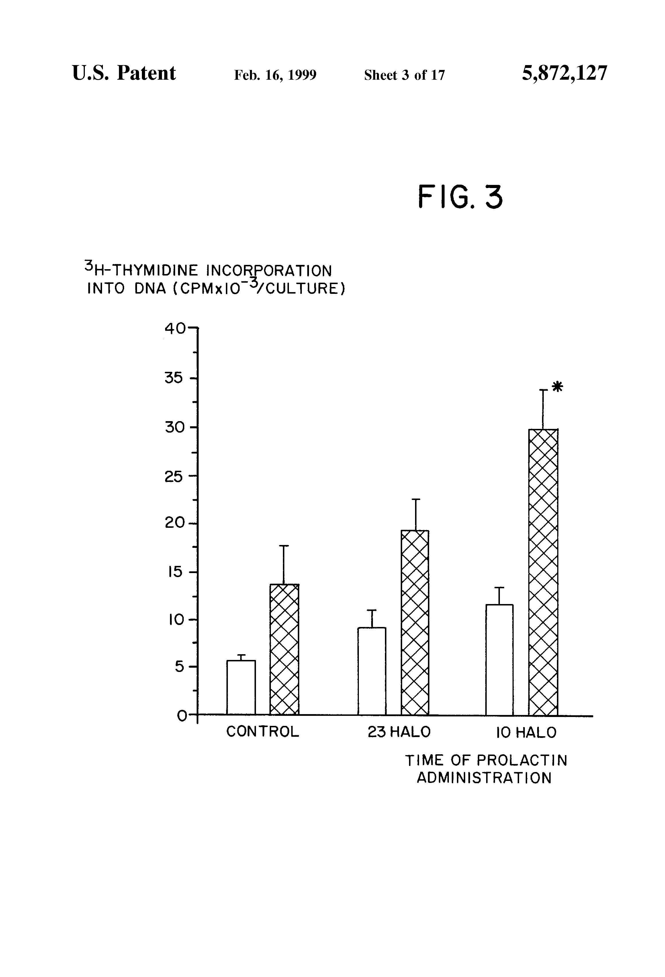 US5872127A - Method of regulating immune function - Google