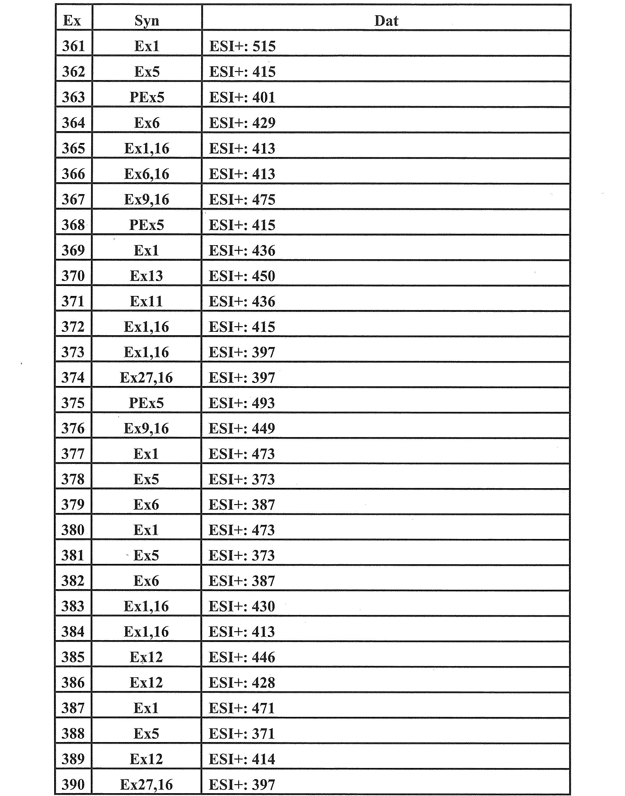 Figure JPOXMLDOC01-appb-T000141