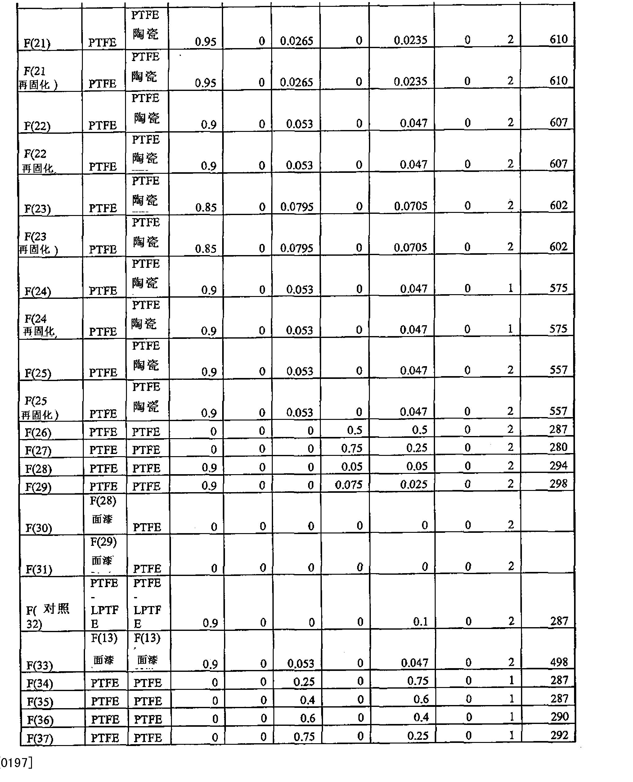 Figure CN102216384BD00271