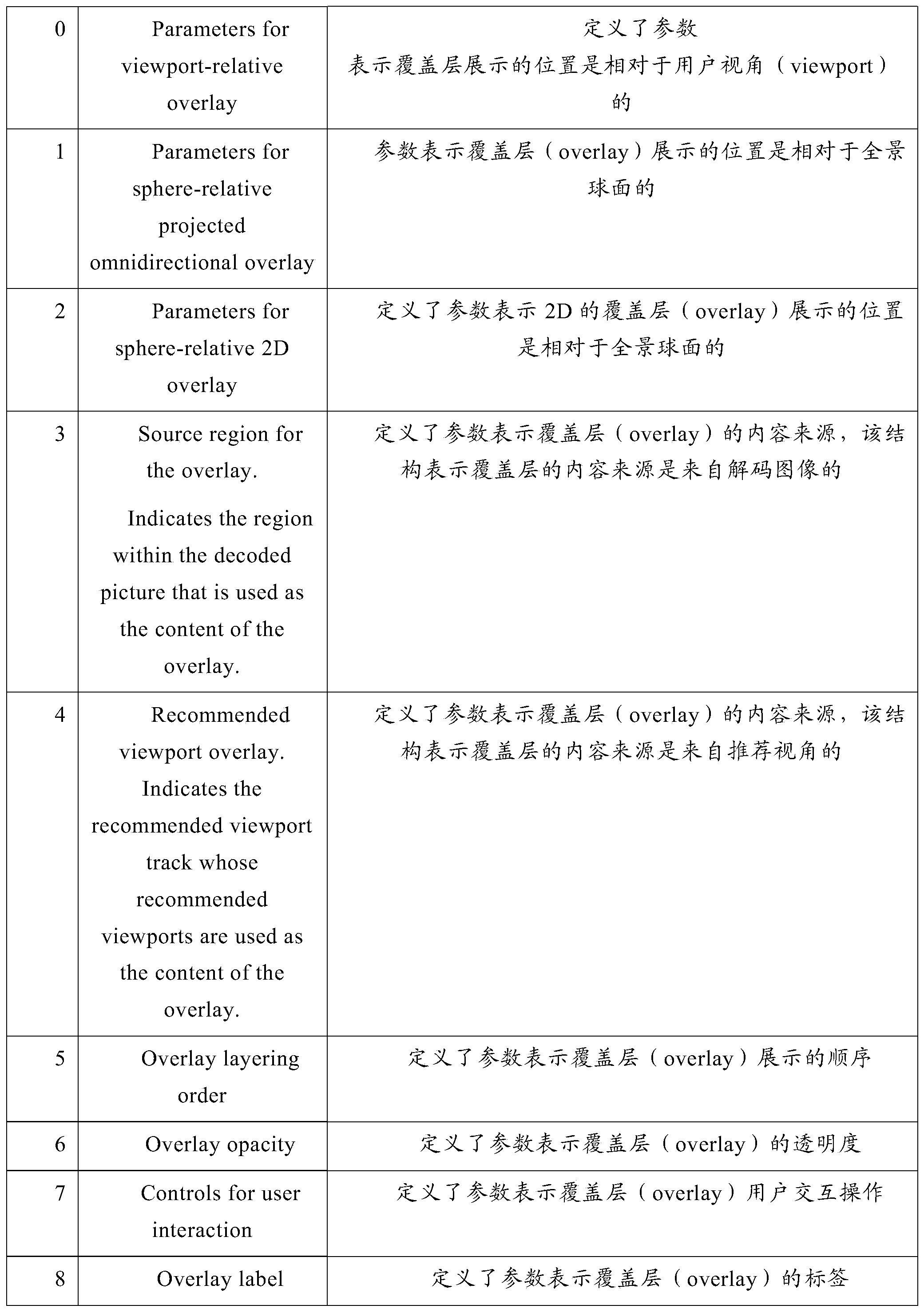 Figure PCTCN2019108514-appb-000003