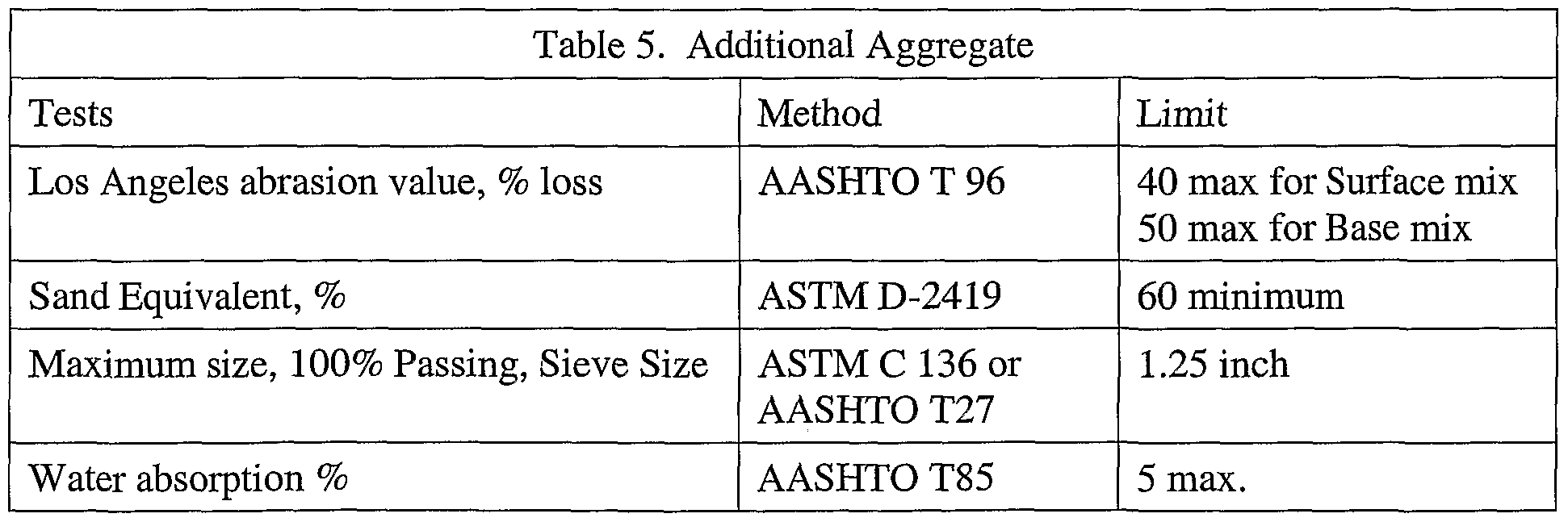 Astm D2041 Download