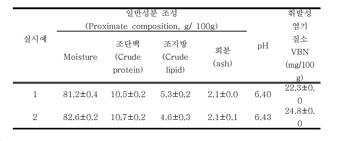 Figure 112017091683199-pat00001