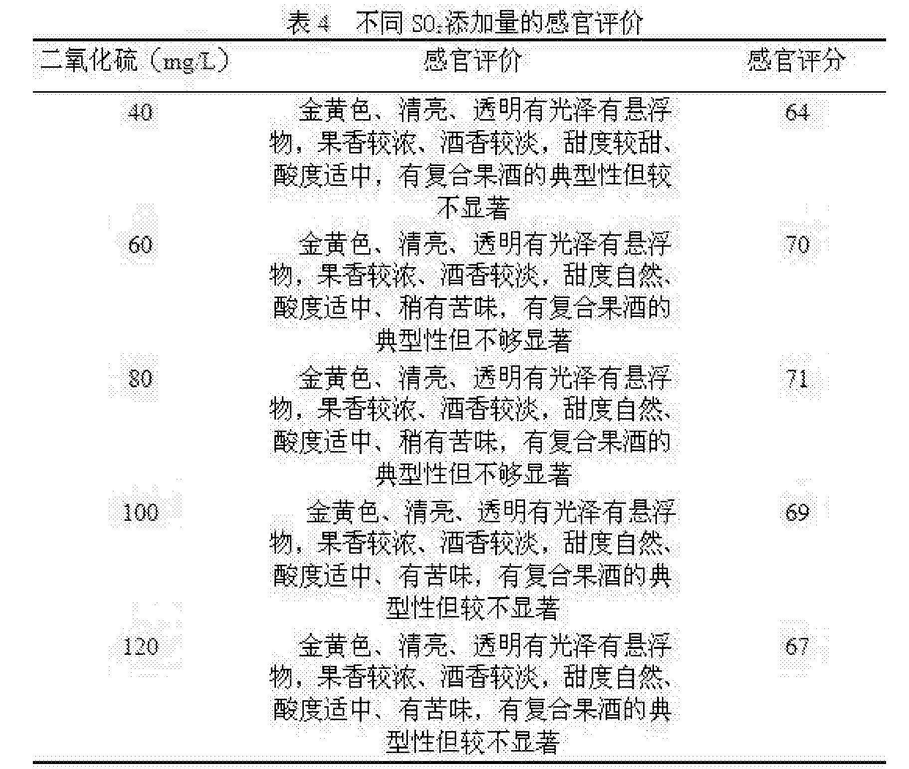 Figure CN105505680BD00091
