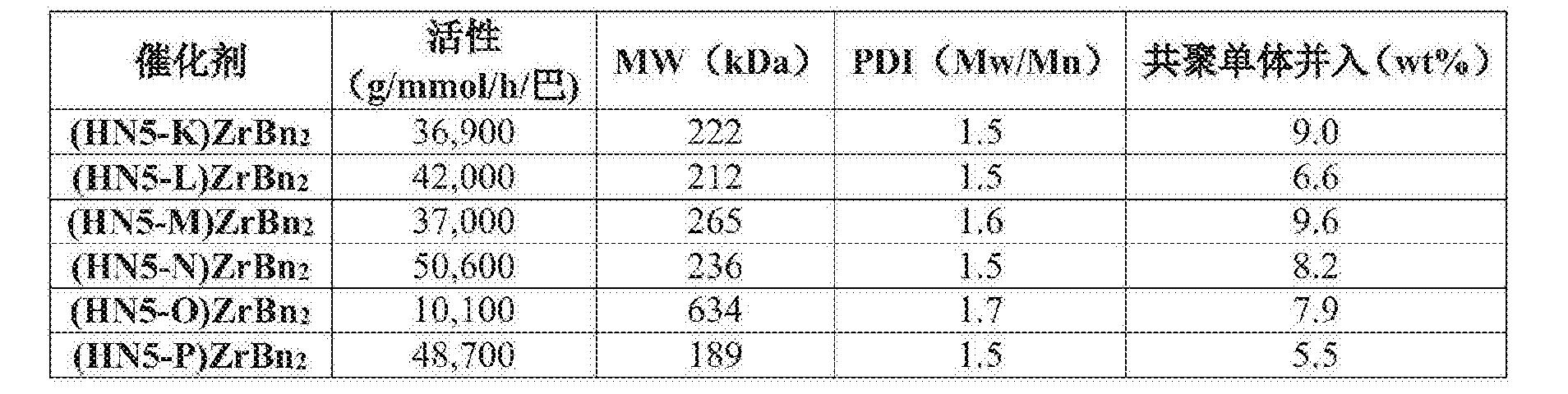 Figure CN105143280BD00301
