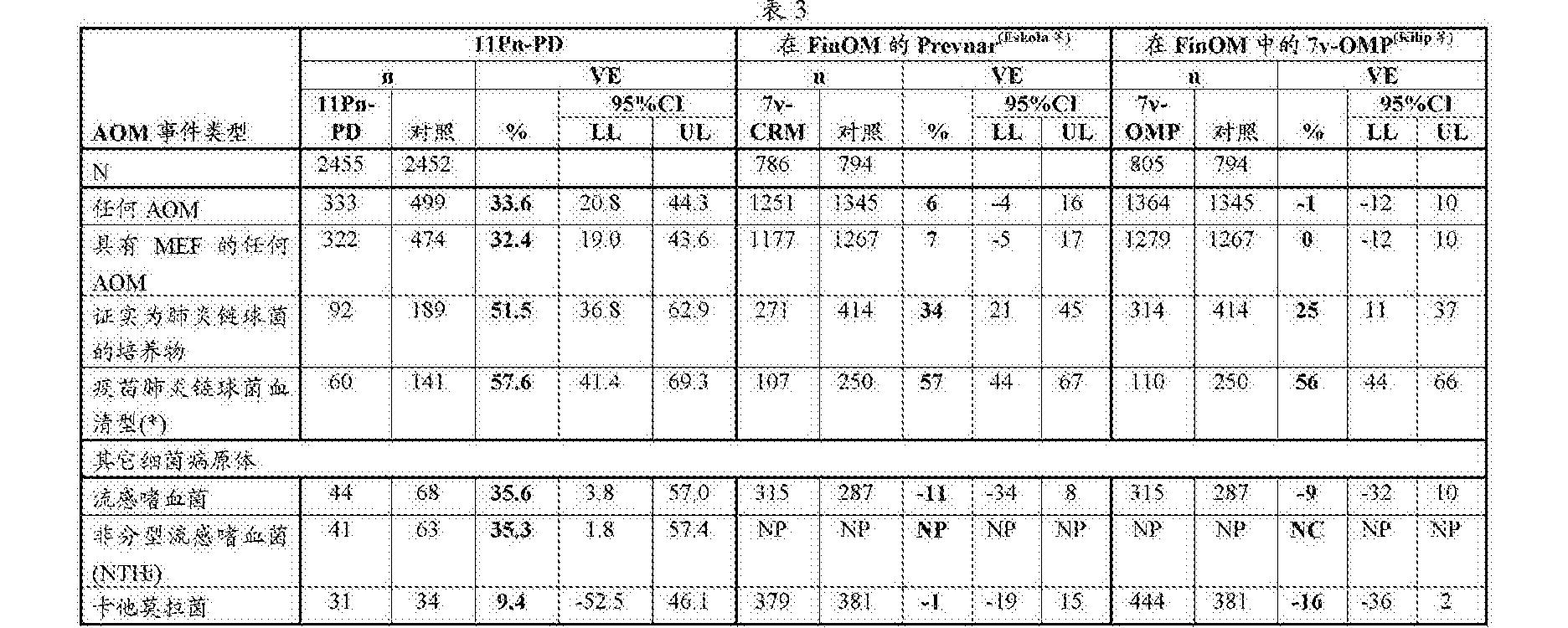 Figure CN103585623BD00331