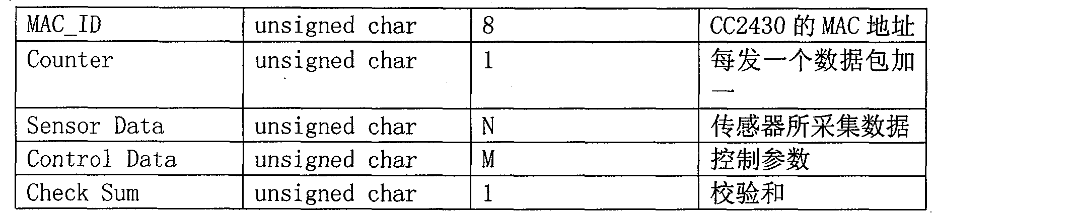 Figure CN101350637BD00121