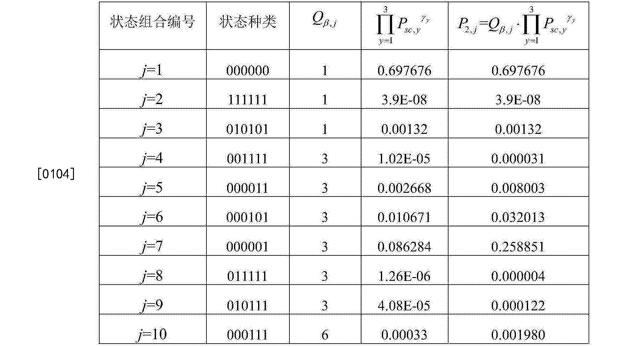 Figure CN105740084BD00121