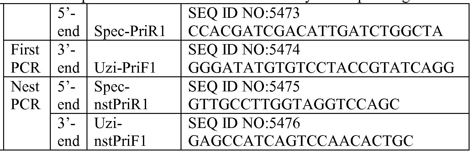 WO2015066636A2 - Optimal maize loci - Google Patents