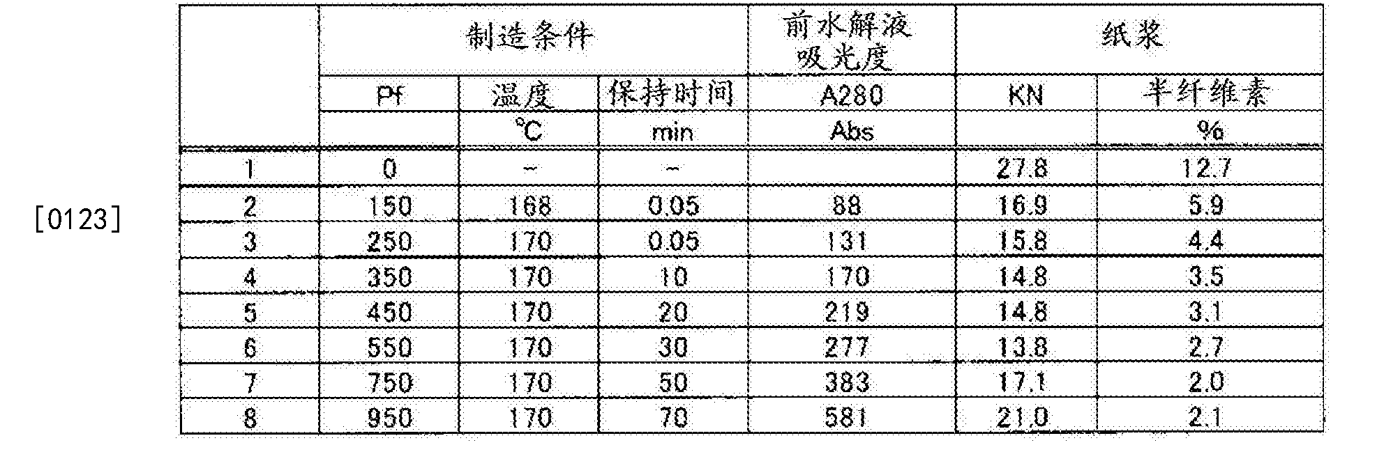 Figure CN105518212AD00131
