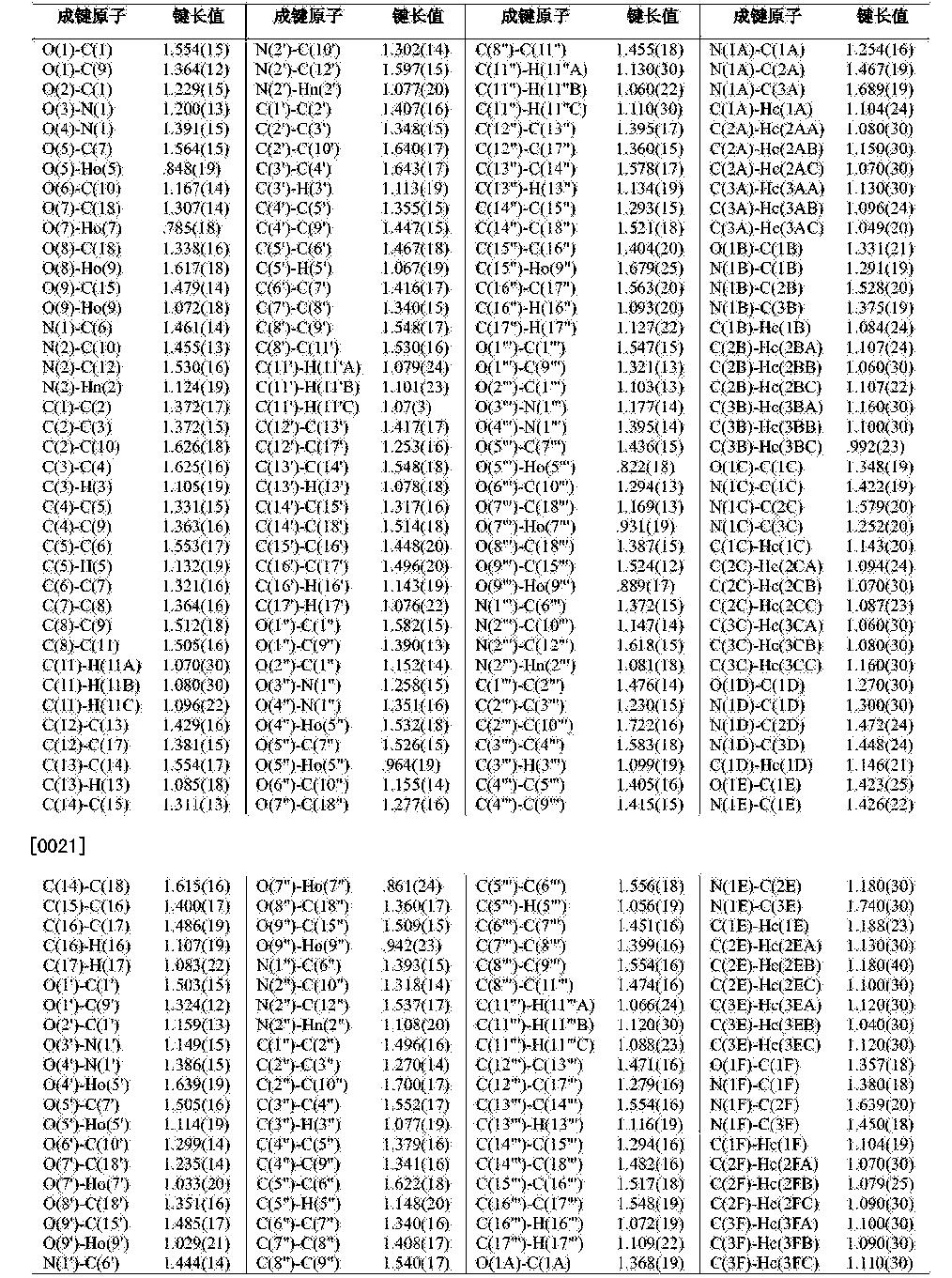 Figure CN103833712BD00081