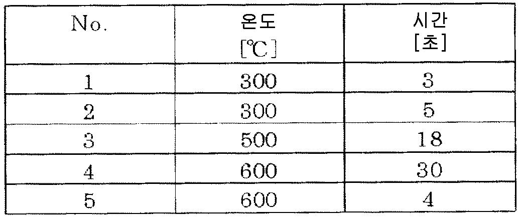 Figure 112014100247711-pct00004
