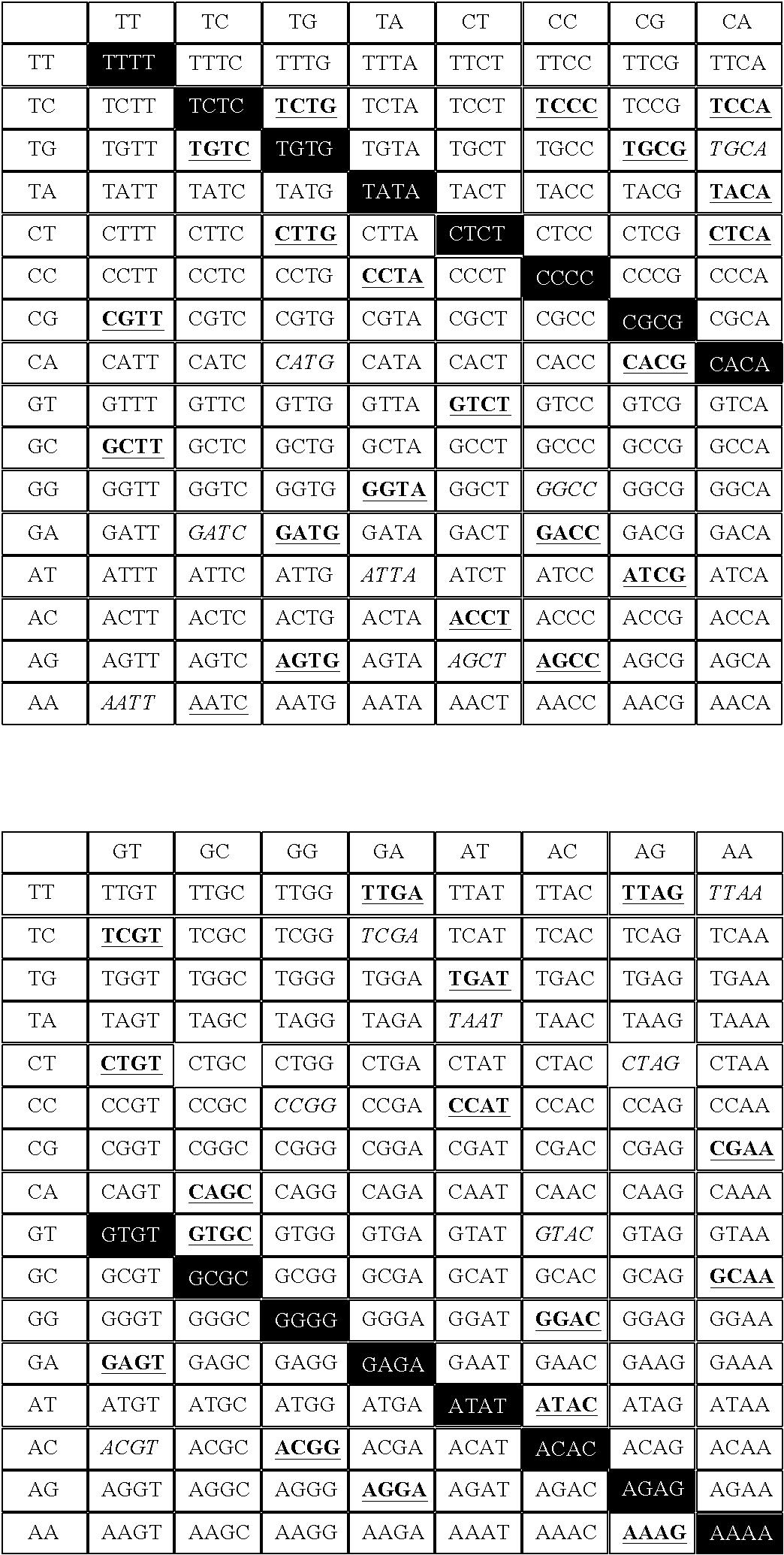 Figure US08790876-20140729-C00002