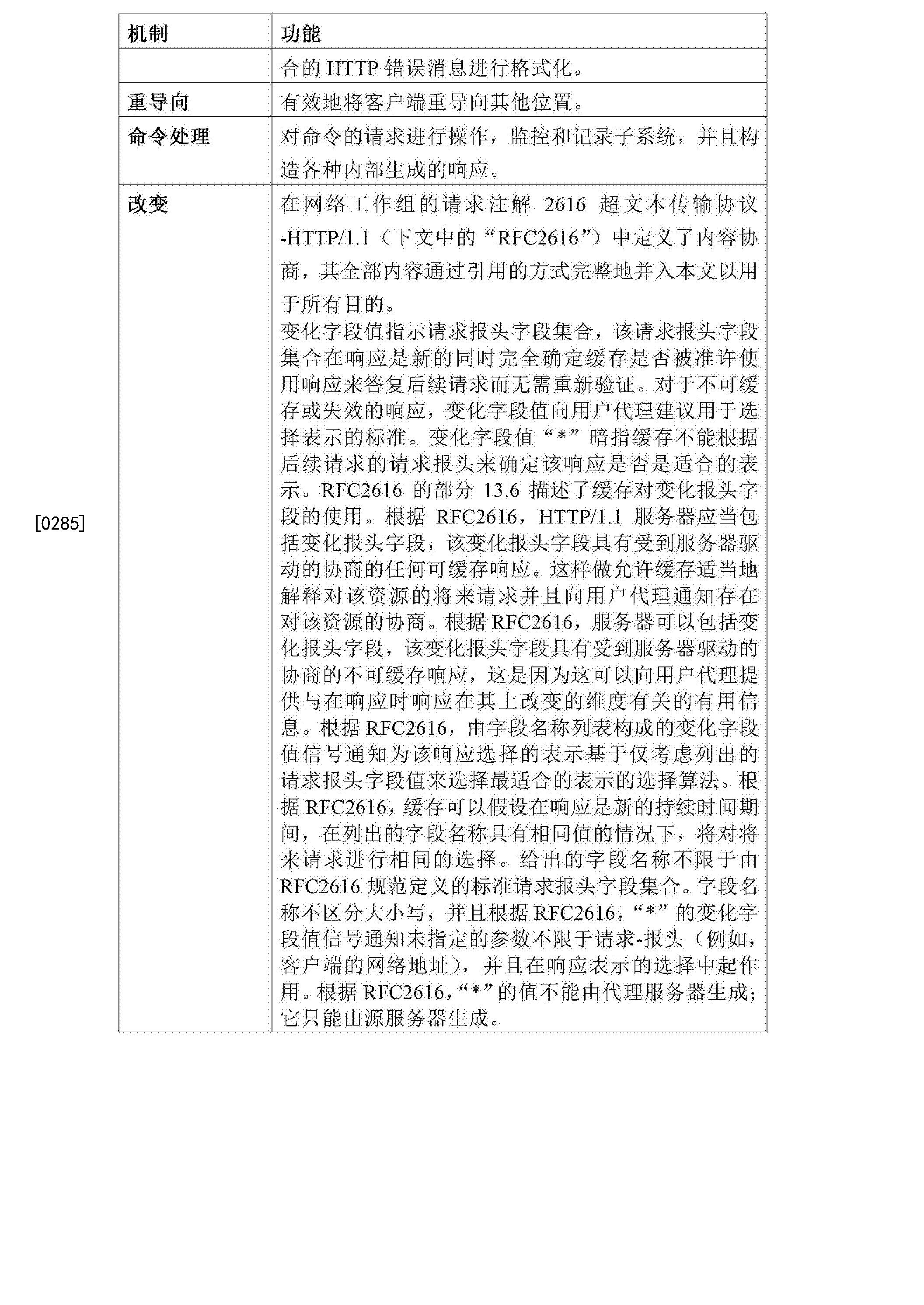 Figure CN104011701BD00301