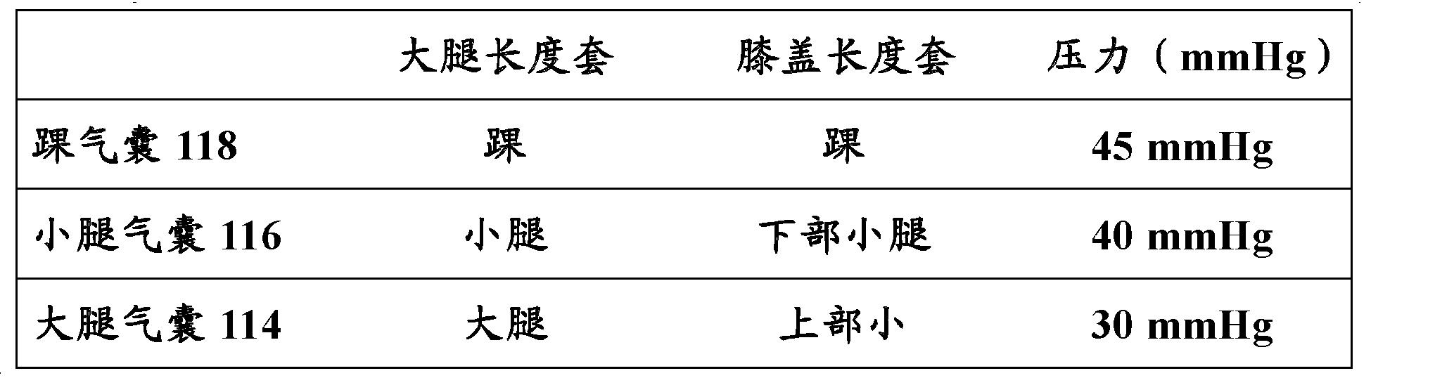 Figure CN102614074AD00121