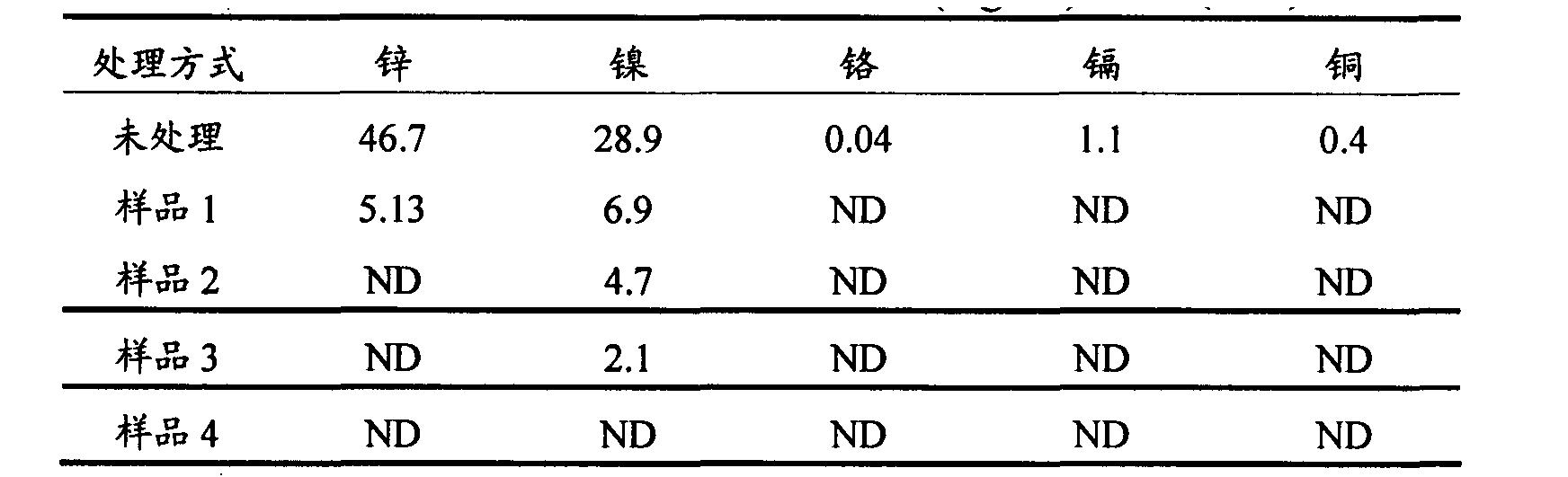 Figure CN103073166BD00091