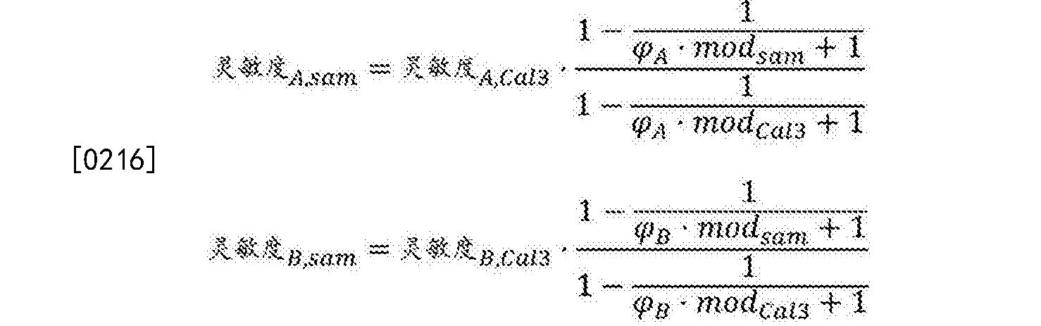 Figure CN107810409AD00191