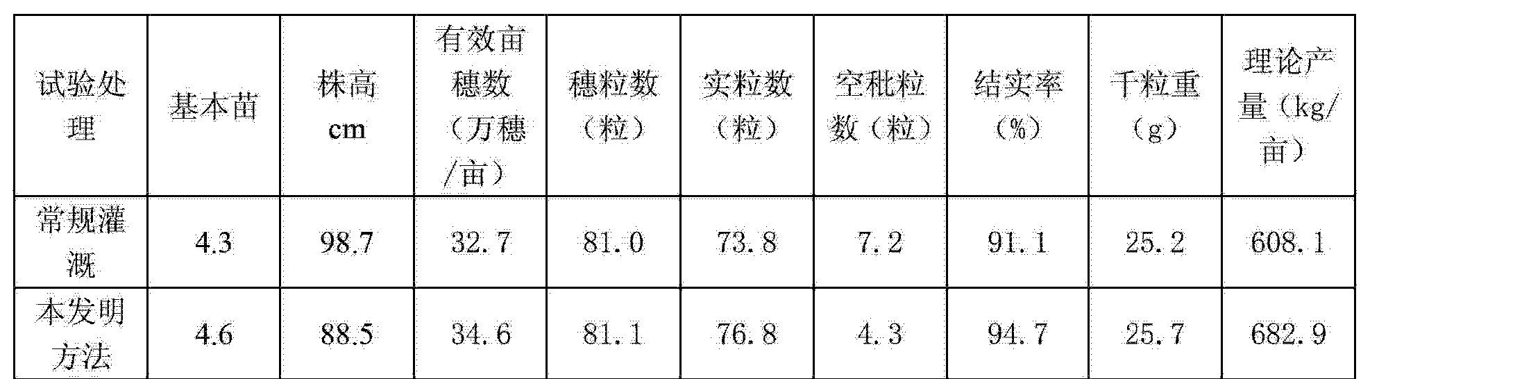 Figure CN102771356AD00101