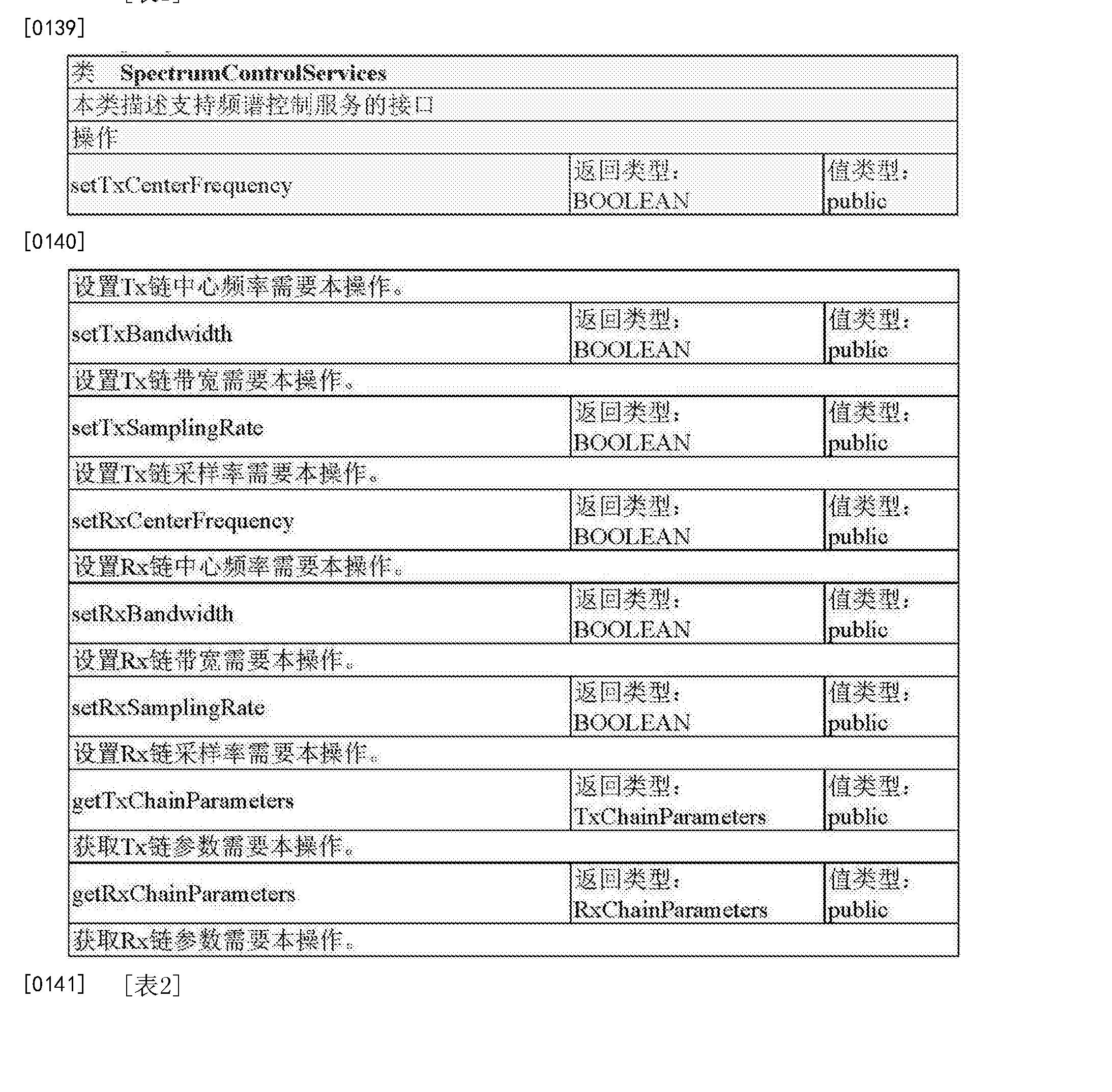 Figure CN107005583AD00141