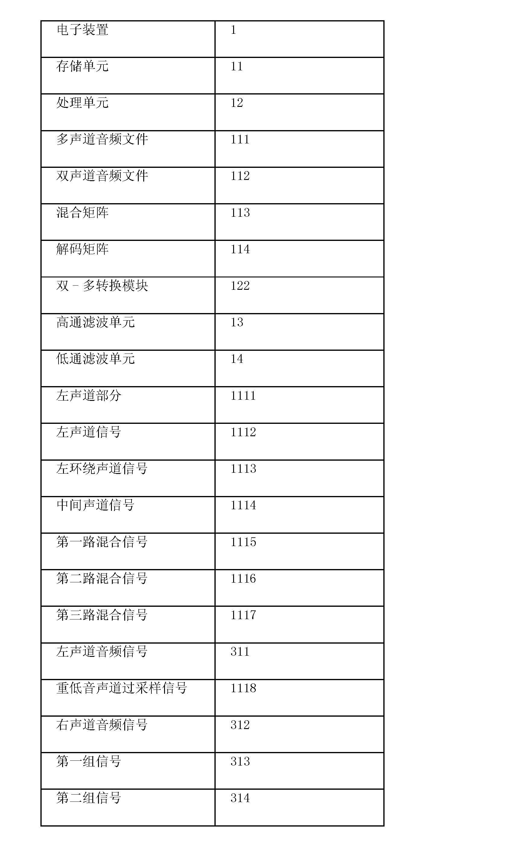Figure CN102802112BD00051