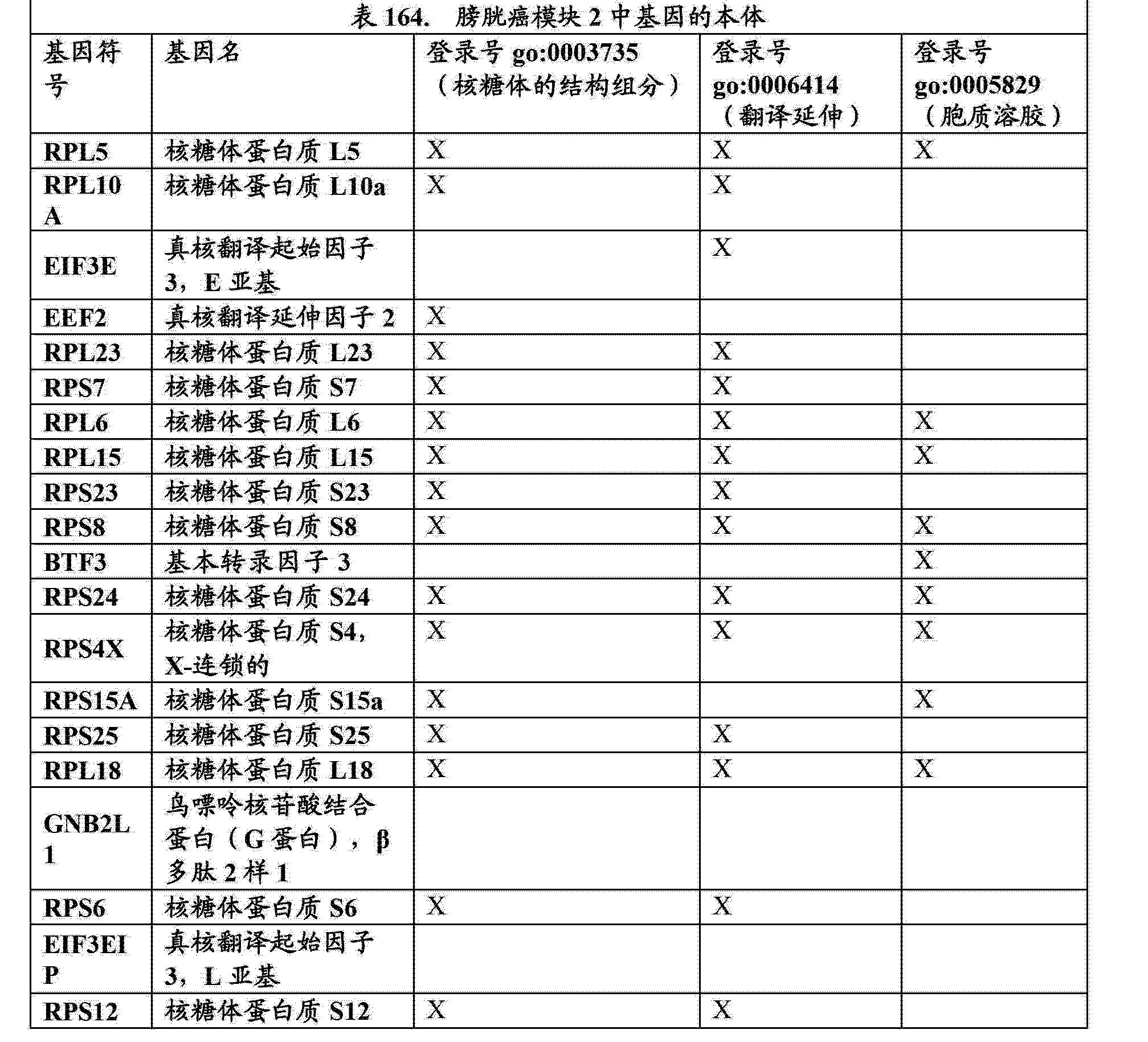 Figure CN102858999AD00201