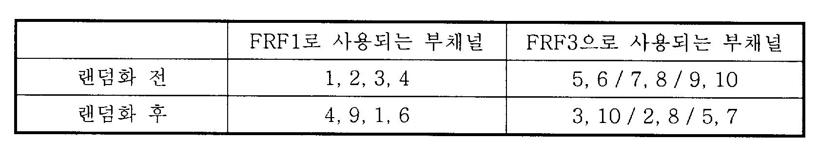Figure 112003049168140-pat00007
