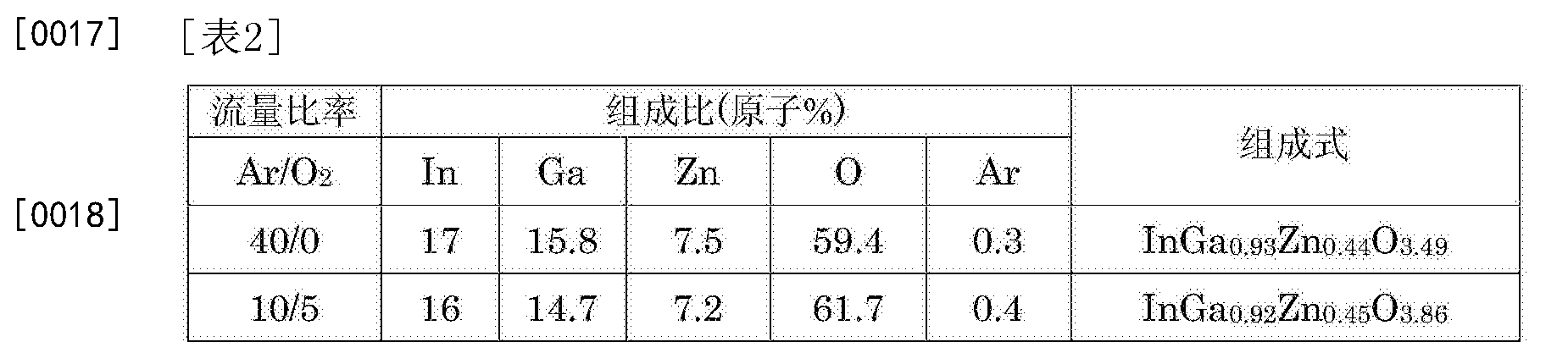 Figure CN104064563BD00052
