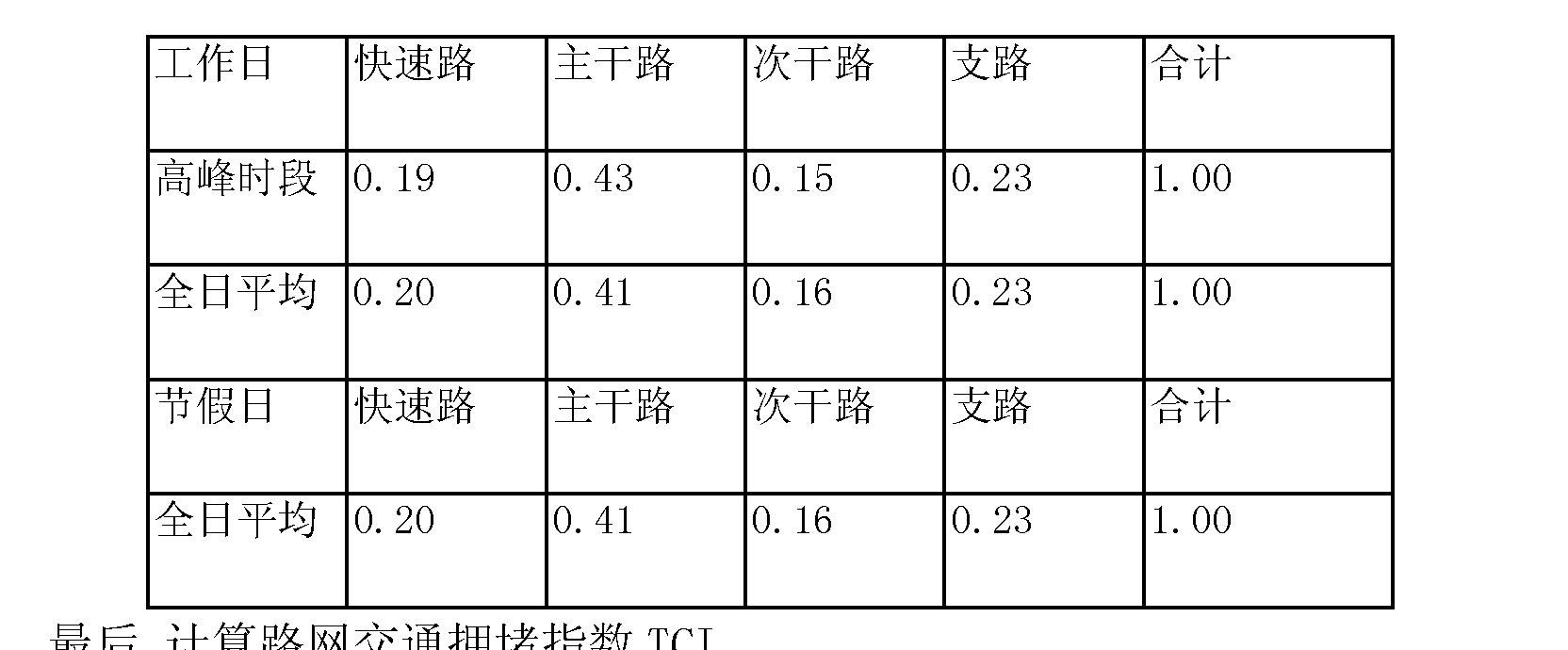 Figure CN103761430AD00122