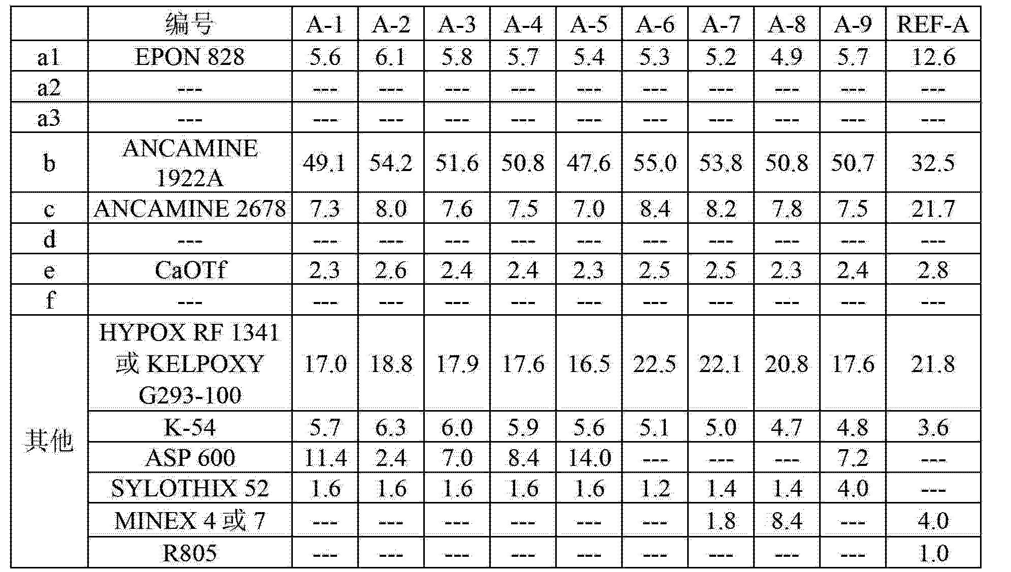 Figure CN103068946BD00161