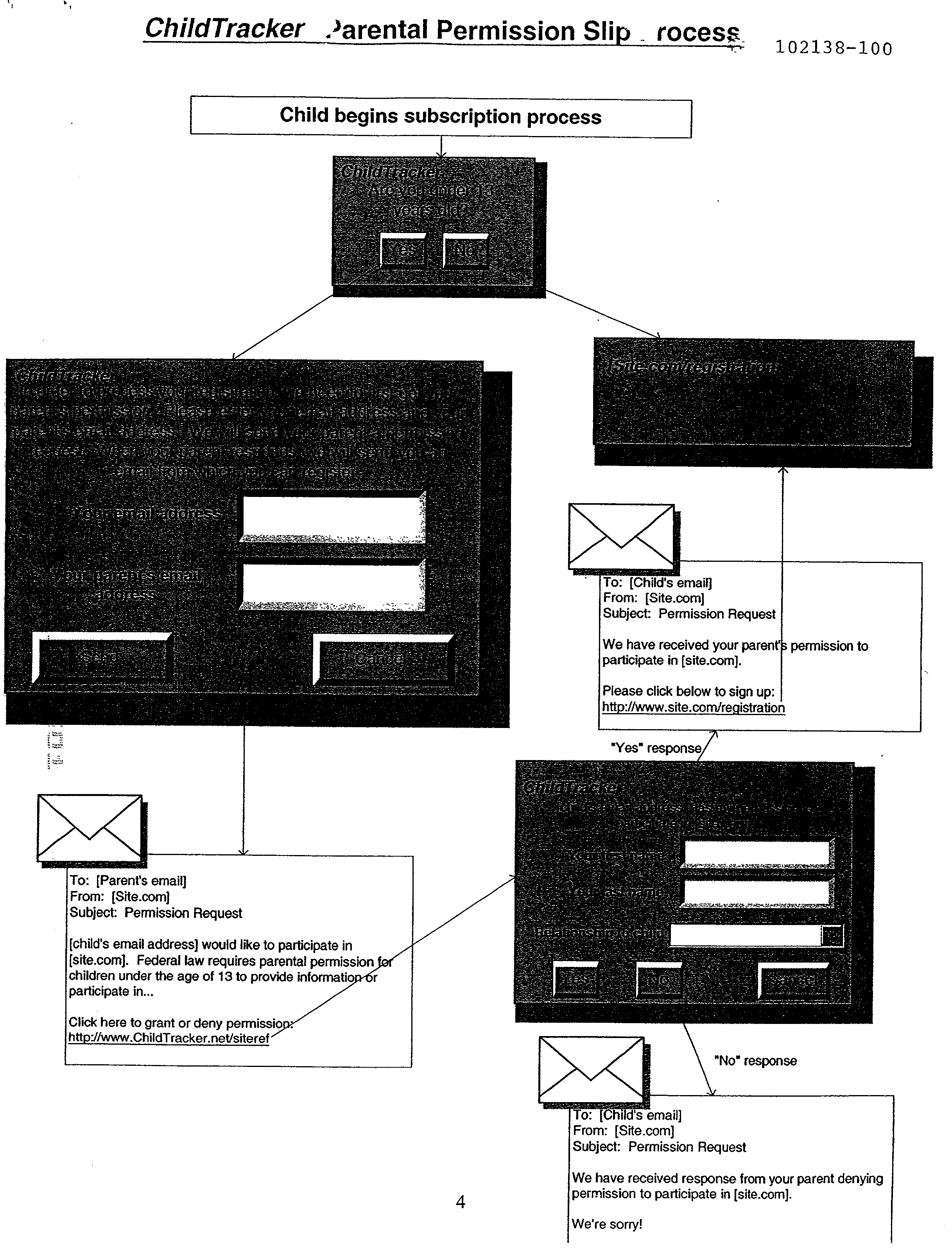 Figure US20020049907A1-20020425-P00010