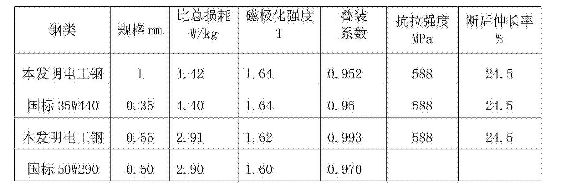 Figure CN106987776BD00061