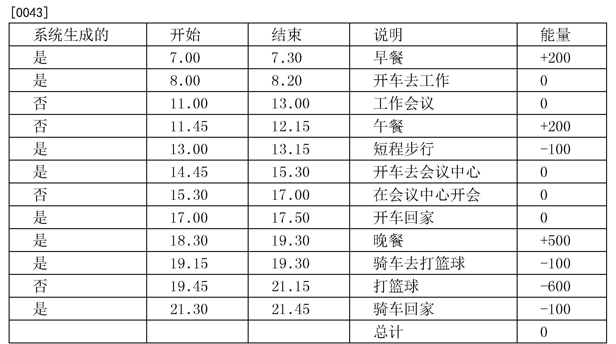 Figure CN101379500BD00081