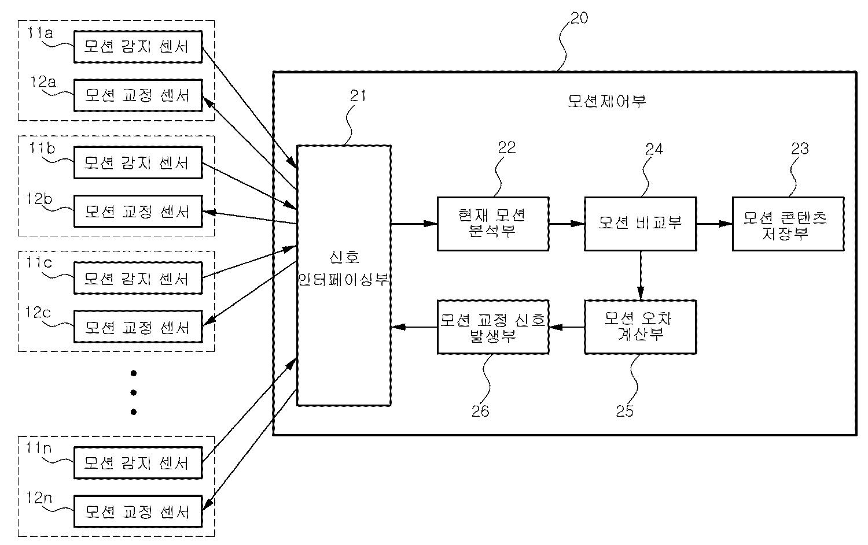 Figure R1020080090488