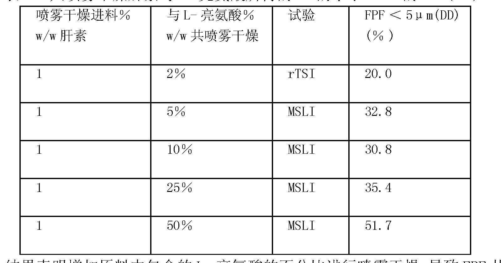 Figure CN1805731BD00412