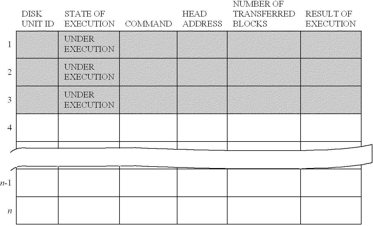Figure US06615314-20030902-C00002