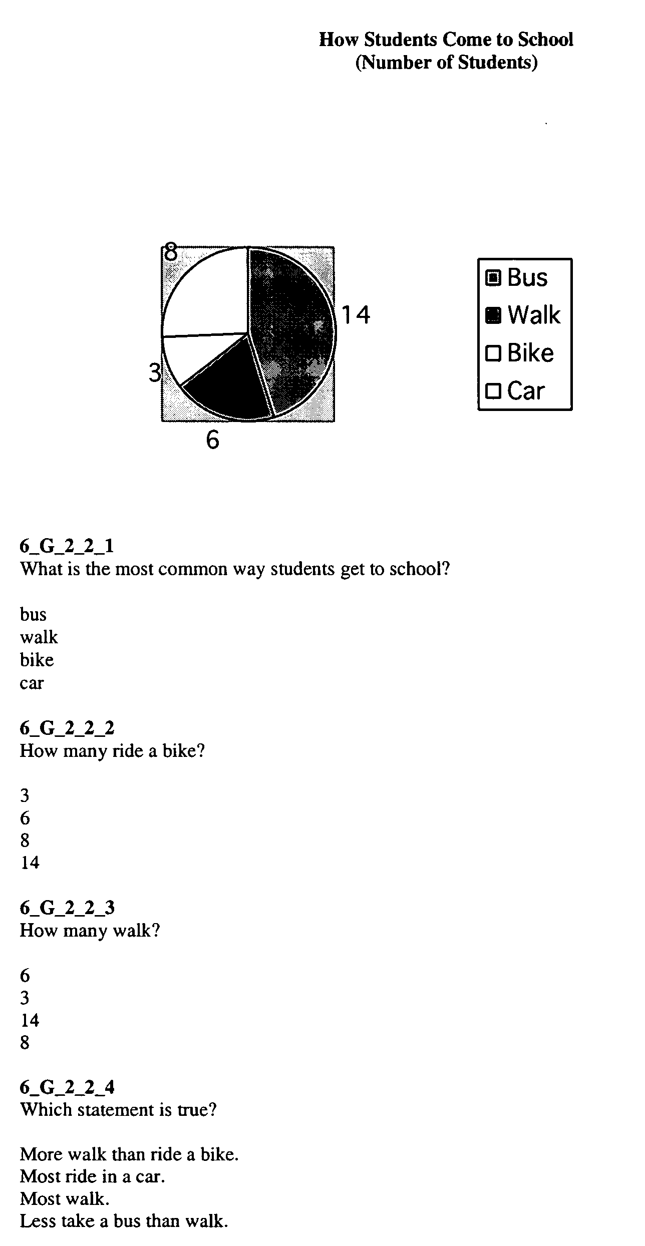 Figure US20050153263A1-20050714-P00265
