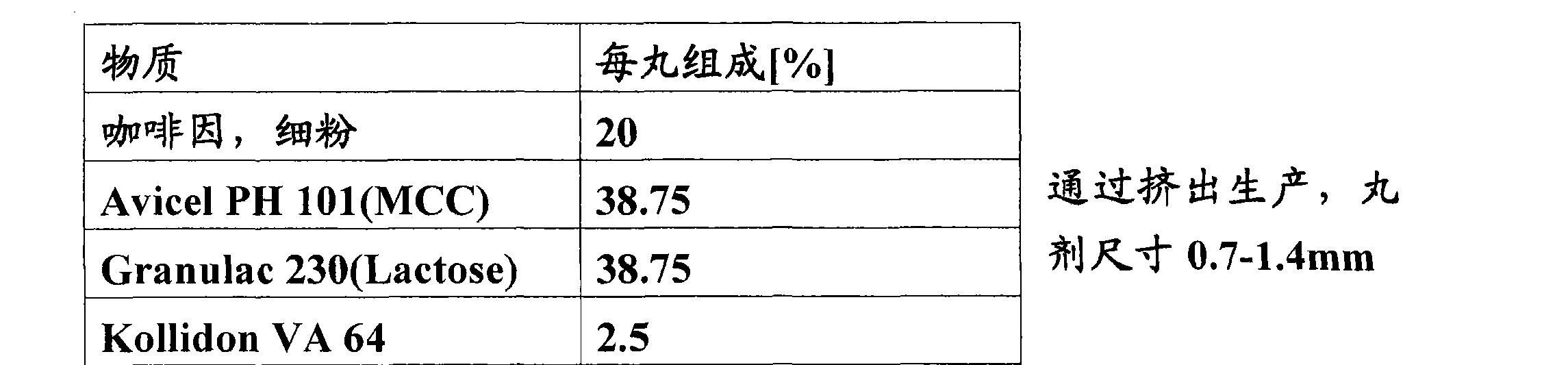 Figure CN101778870BD00381