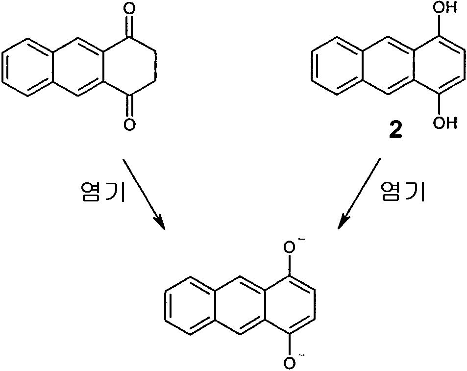 Figure 112007088954038-pct00015