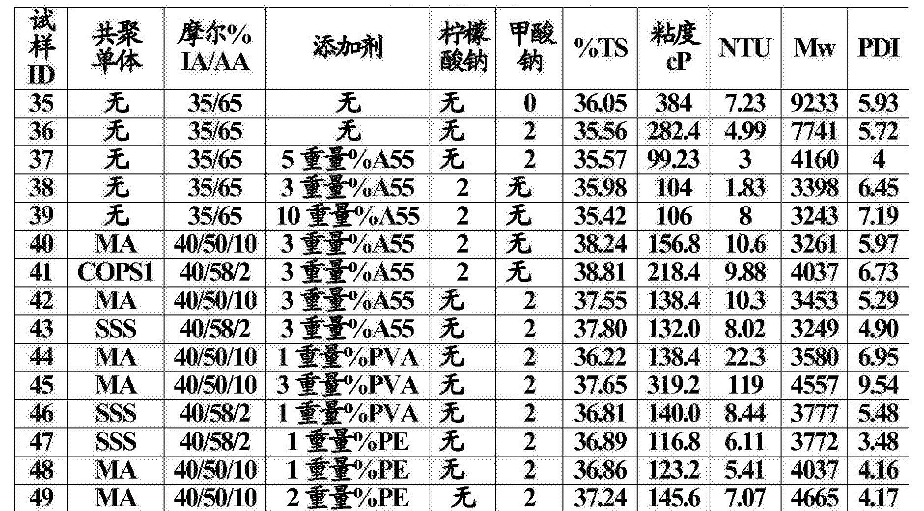 Figure CN106574018AD00392