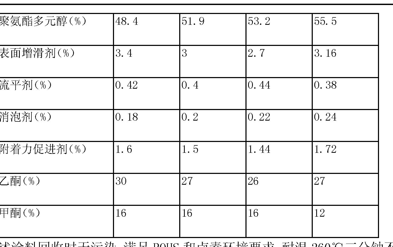 Figure CN103400945AD00051