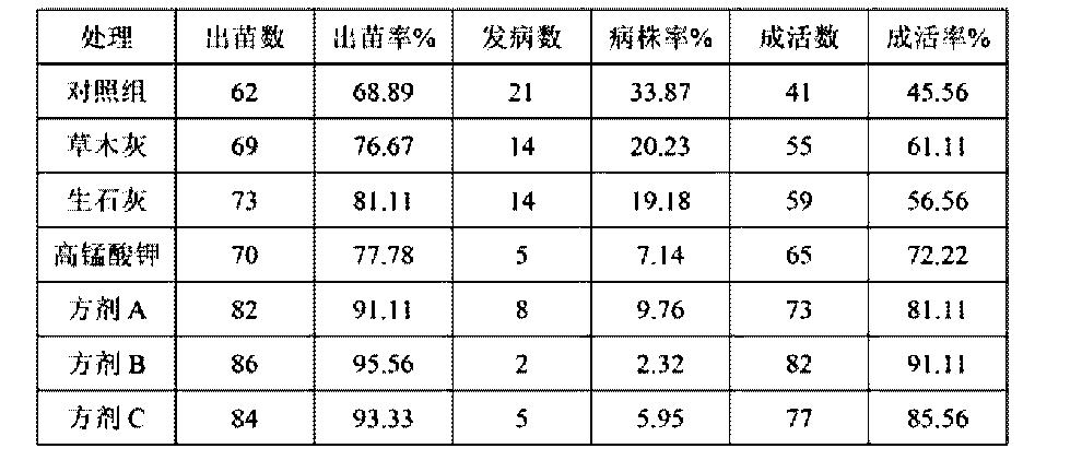 Figure CN104584813AD00051