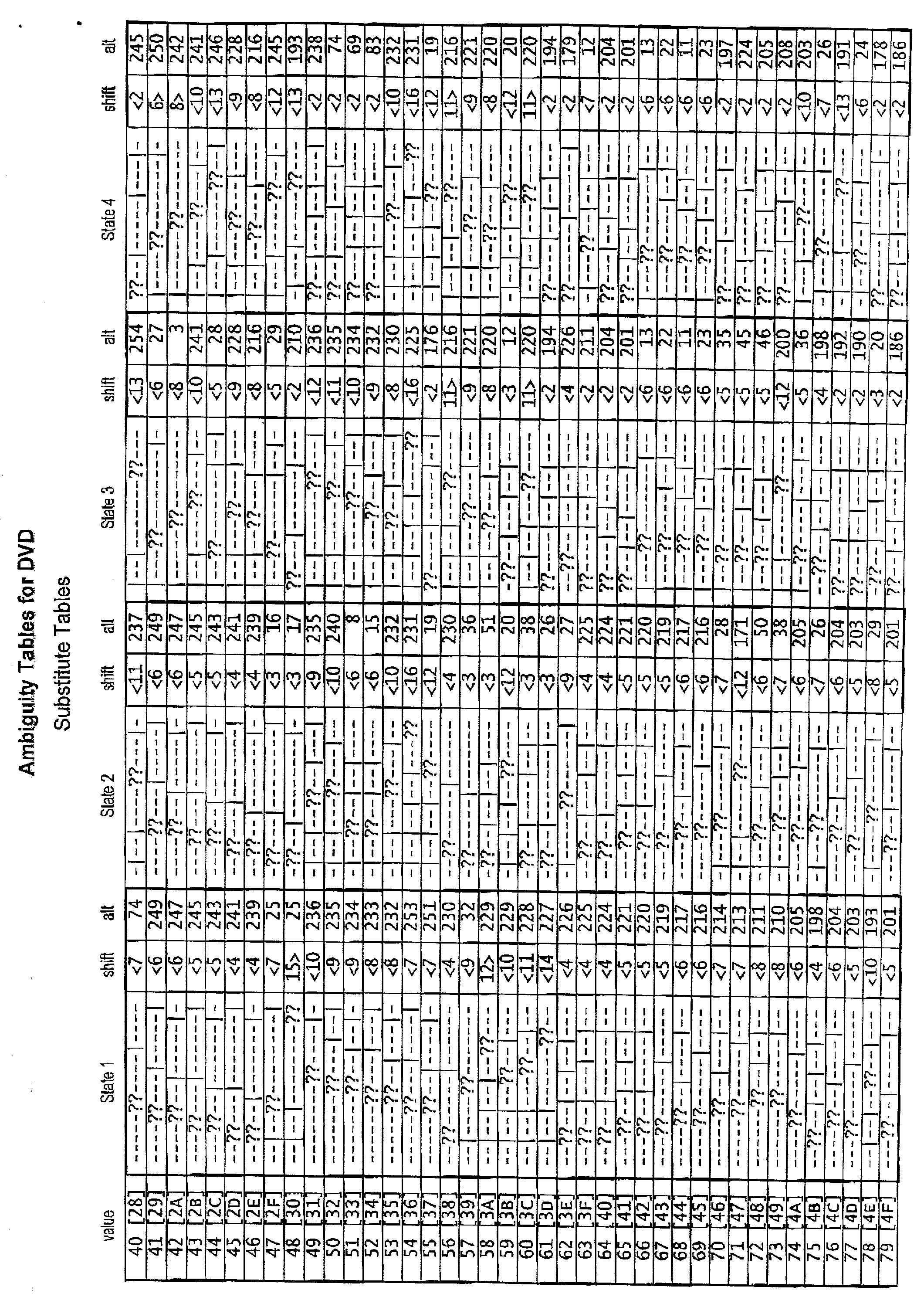 Figure US20020069389A1-20020606-P00010