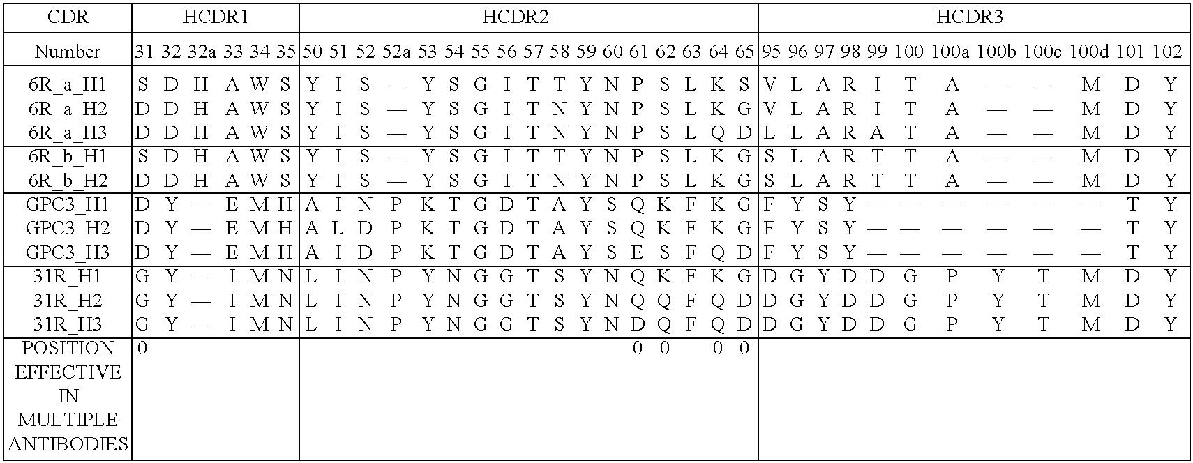 Figure US20110076275A1-20110331-C00001