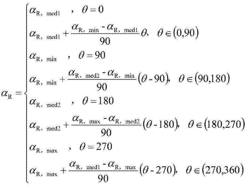 Figure CN105451151AC00052
