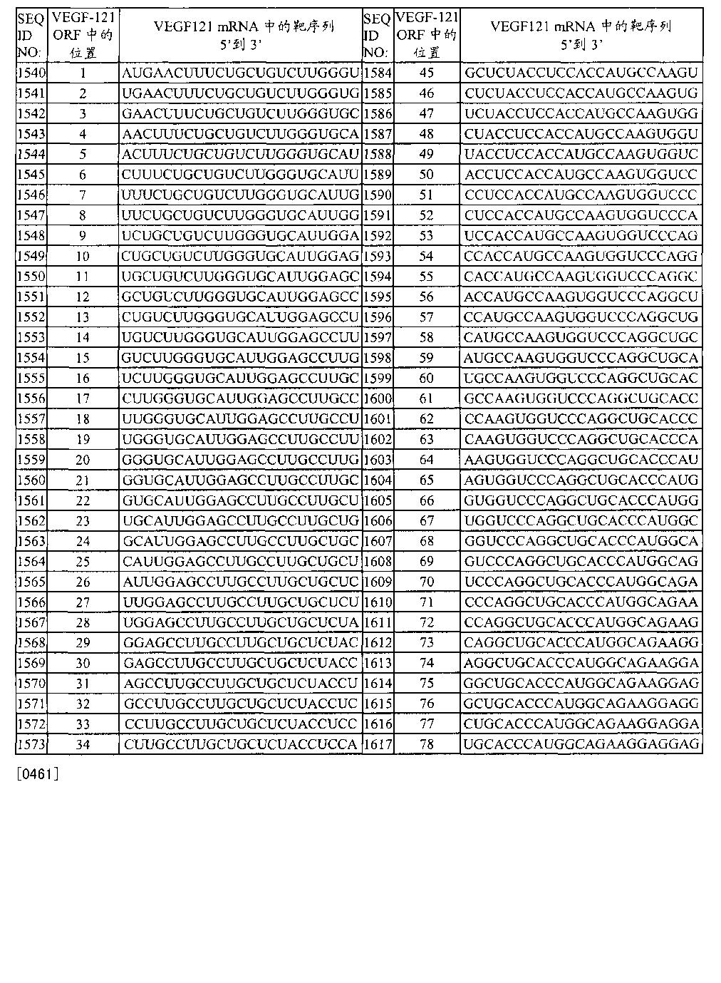 Figure CN102421900BD00911