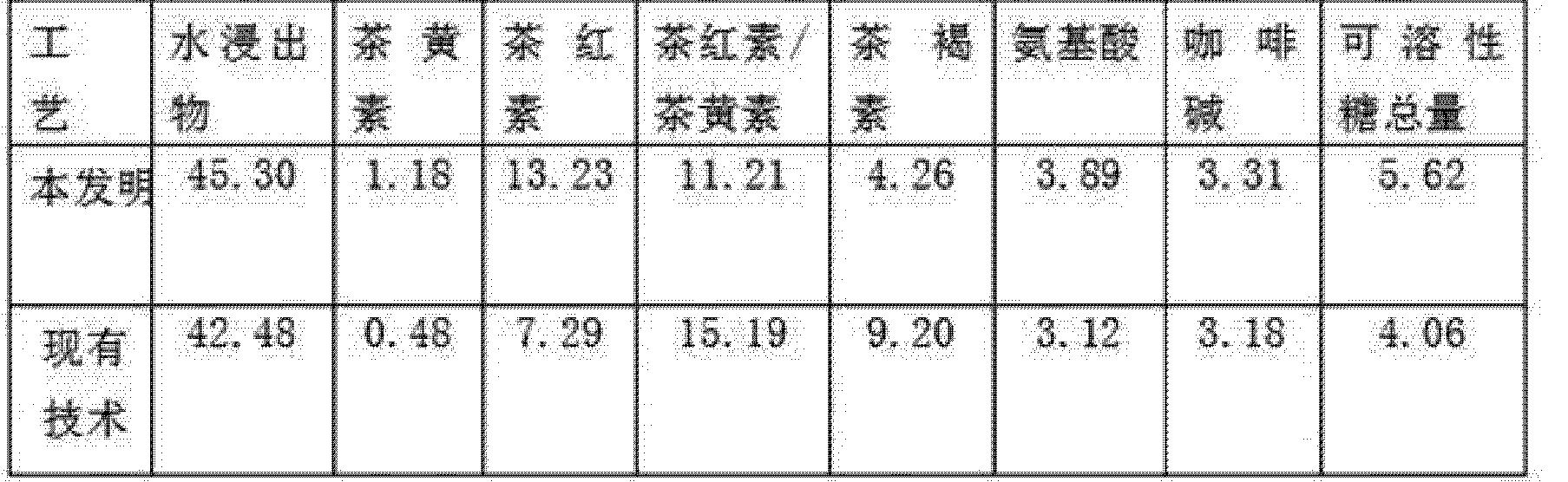 Figure CN104605043AD00101