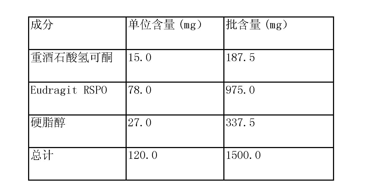 Figure CN103690540AD00202